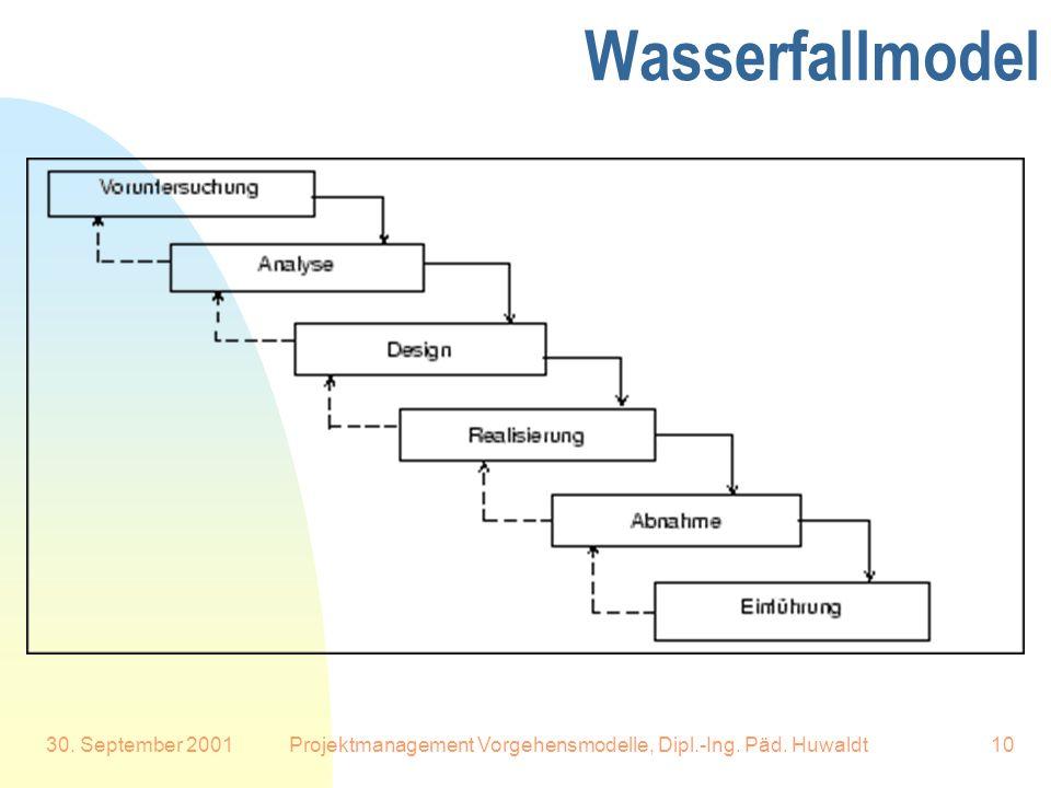 30. September 2001Projektmanagement Vorgehensmodelle, Dipl.-Ing. Päd. Huwaldt10 Wasserfallmodel