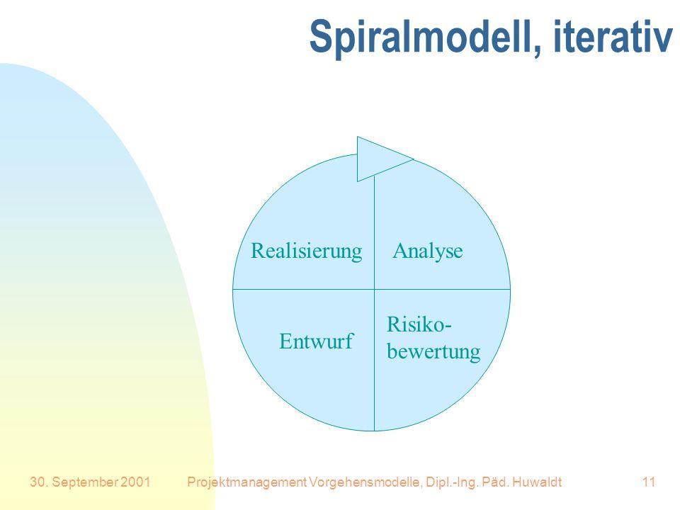 30. September 2001Projektmanagement Vorgehensmodelle, Dipl.-Ing. Päd. Huwaldt11 Spiralmodell, iterativ Analyse Entwurf Realisierung Risiko- bewertung