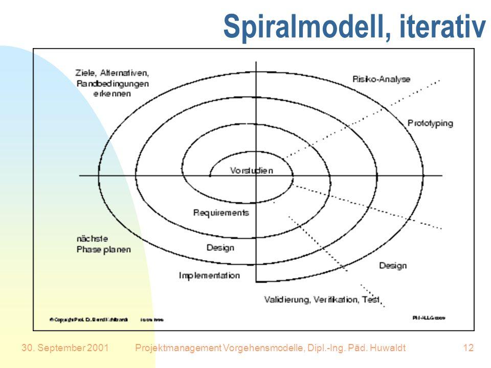 30. September 2001Projektmanagement Vorgehensmodelle, Dipl.-Ing. Päd. Huwaldt12 Spiralmodell, iterativ