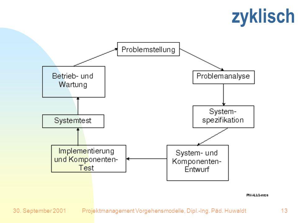 30. September 2001Projektmanagement Vorgehensmodelle, Dipl.-Ing. Päd. Huwaldt13 zyklisch