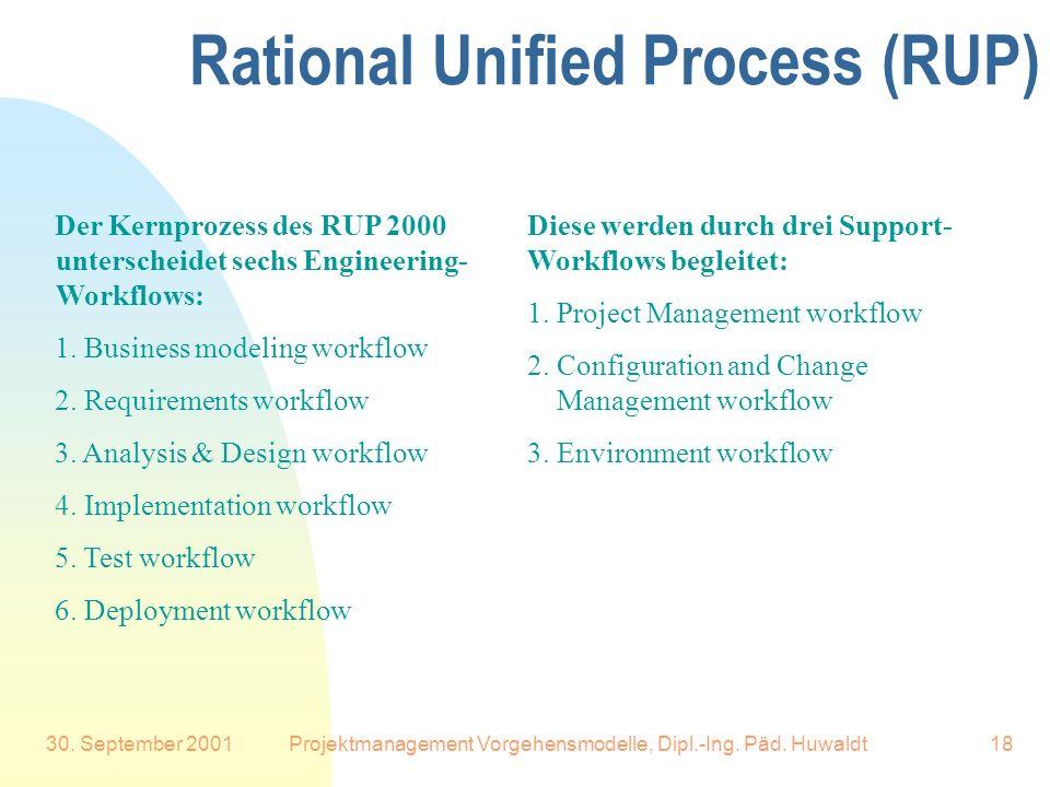 30. September 2001Projektmanagement Vorgehensmodelle, Dipl.-Ing. Päd. Huwaldt18 Rational Unified Process (RUP) Der Kernprozess des RUP 2000 unterschei