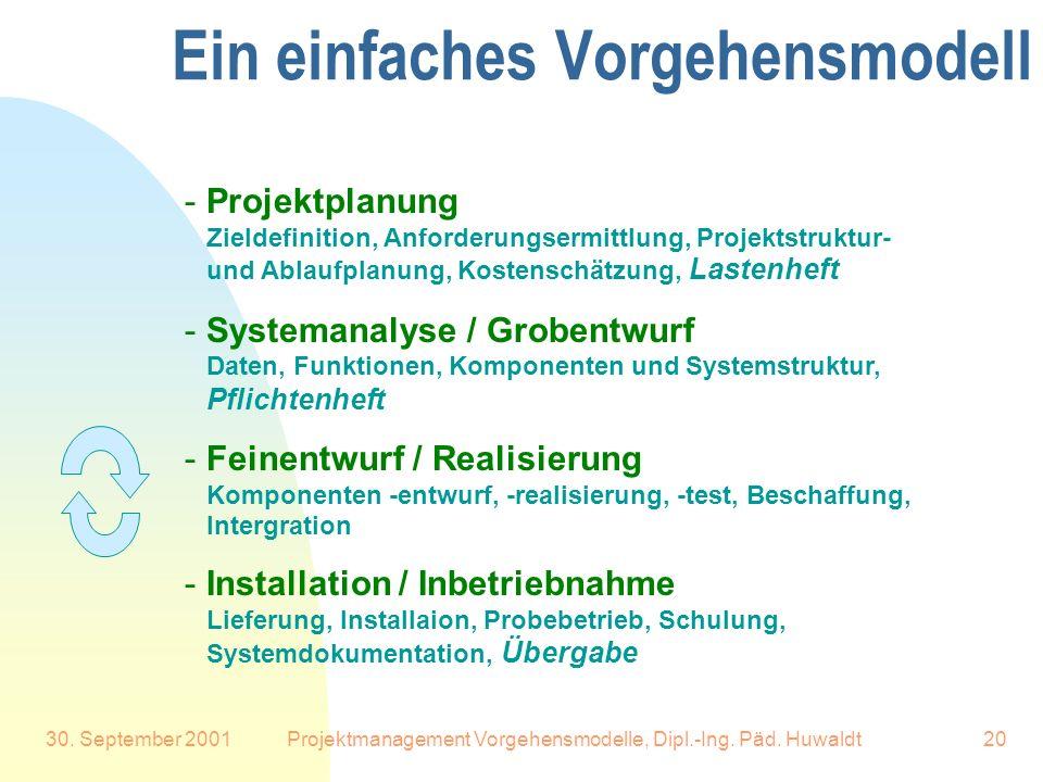 30. September 2001Projektmanagement Vorgehensmodelle, Dipl.-Ing. Päd. Huwaldt20 Ein einfaches Vorgehensmodell -Projektplanung Zieldefinition, Anforder