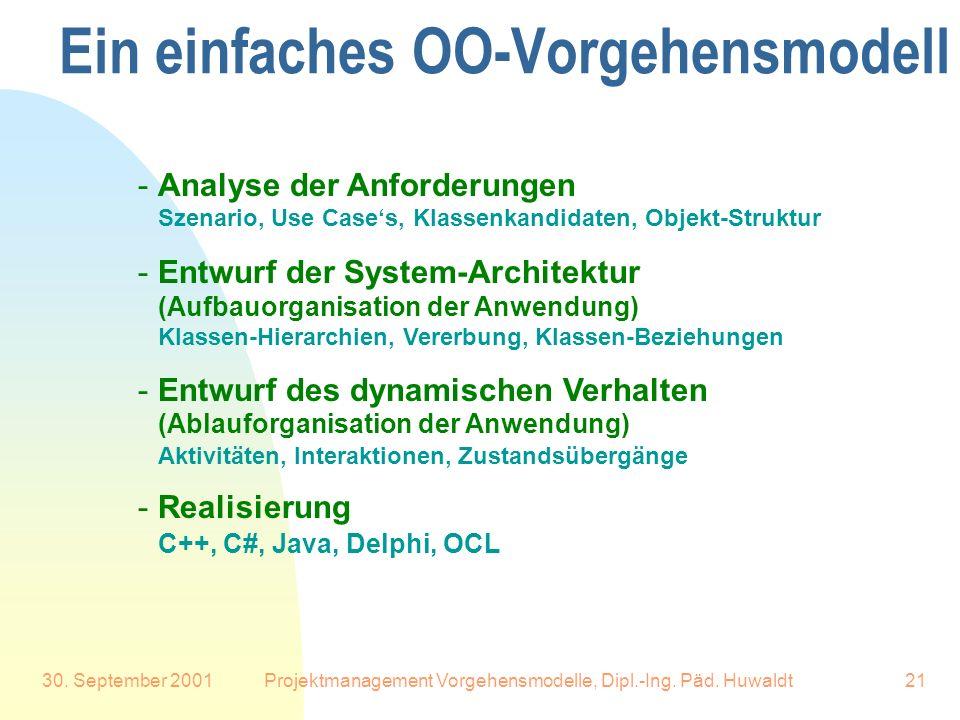 30. September 2001Projektmanagement Vorgehensmodelle, Dipl.-Ing. Päd. Huwaldt21 Ein einfaches OO-Vorgehensmodell -Analyse der Anforderungen Szenario,