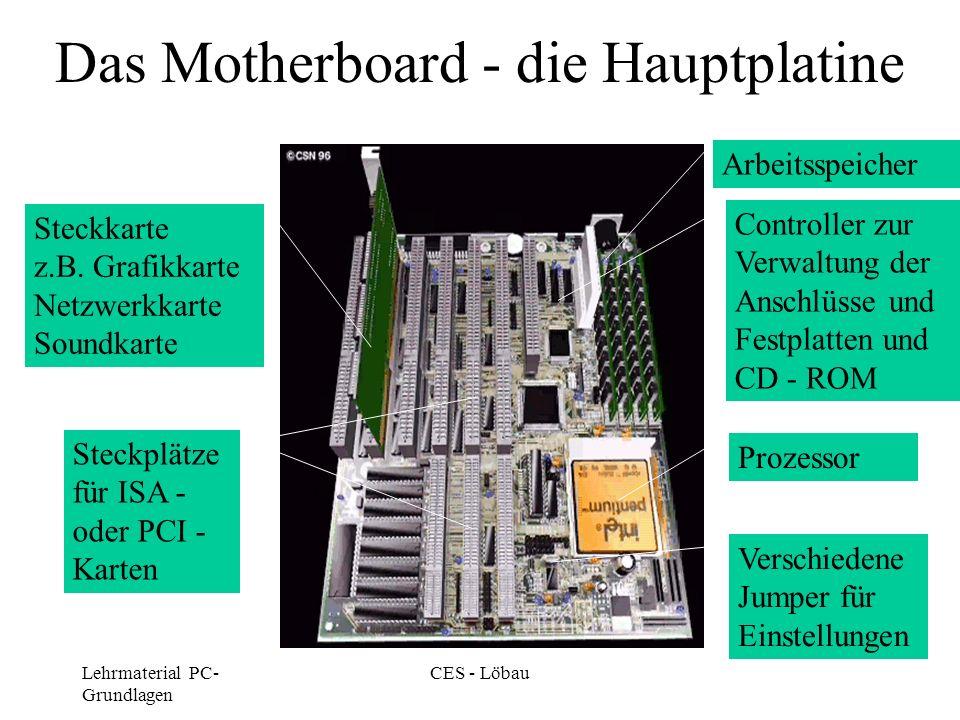 Lehrmaterial PC- Grundlagen CES - Löbau Das Motherboard - die Hauptplatine Arbeitsspeicher Prozessor Steckkarte z.B. Grafikkarte Netzwerkkarte Soundka