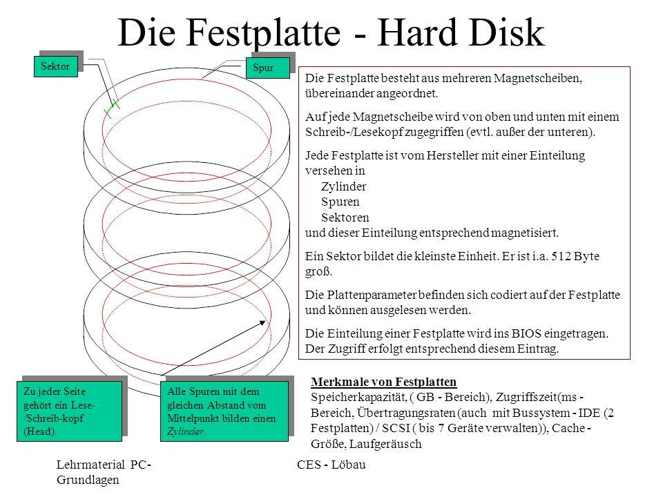 Lehrmaterial PC- Grundlagen CES - Löbau Die Festplatte - Hard Disk Die Festplatte besteht aus mehreren Magnetscheiben, übereinander angeordnet. Auf je