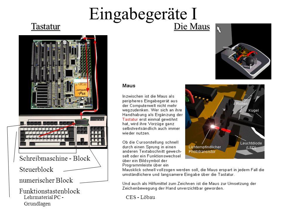 Lehrmaterial PC - Grundlagen CES - Löbau Eingabegeräte I Die Maus Tastatur Schreibmaschine - Block Steuerblock numerischer Block Funktionstastenblock