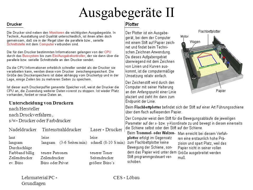 Lehrmaterial PC - Grundlagen CES - Löbau Einsteckkarten GrafikkartenNetzwerkkarten Soundkarten Soundkarten Anschlüsse für die Monitore Unterscheidung - nach dem Hersteller - nach der Bildauflösung - nach dem zusätzlichen Speicher (RAM) - eigenen Chip (Prozessor) - nach der 2 D / 3 D Fähigkeit Standards: EGA 640 x 480 VGA 800 x 600 SVGA 800 x 600 UVGA 1024 x 768 Erweiterrungskarten für PCs für die Erzeugung bzw.