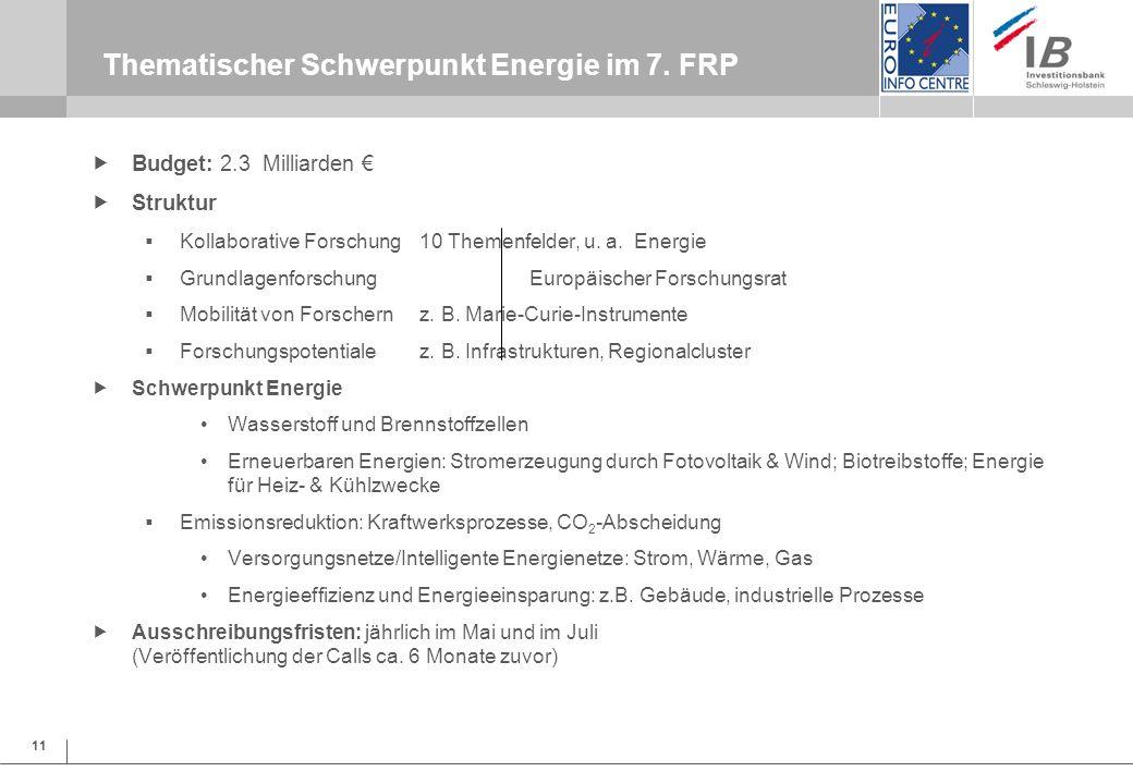 11 Budget: 2.3 Milliarden Struktur Kollaborative Forschung10 Themenfelder, u. a. Energie Grundlagenforschung Europäischer Forschungsrat Mobilität von