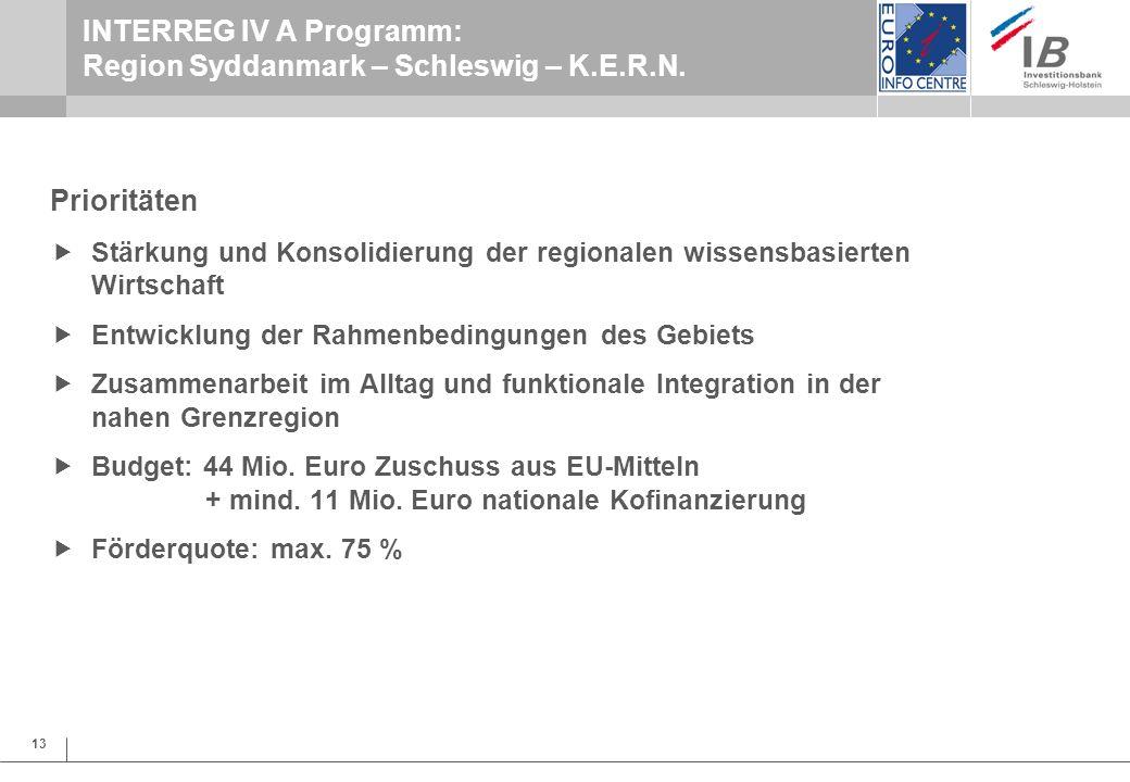13 INTERREG IV A Programm: Region Syddanmark – Schleswig – K.E.R.N. Prioritäten Stärkung und Konsolidierung der regionalen wissensbasierten Wirtschaft