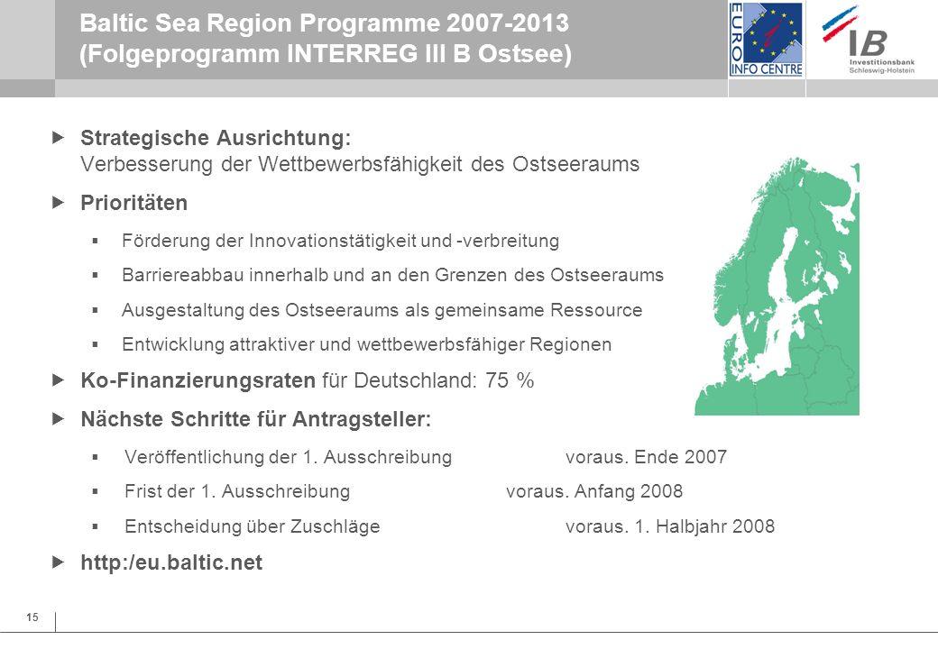 15 Baltic Sea Region Programme 2007-2013 (Folgeprogramm INTERREG III B Ostsee) Strategische Ausrichtung: Verbesserung der Wettbewerbsfähigkeit des Ost