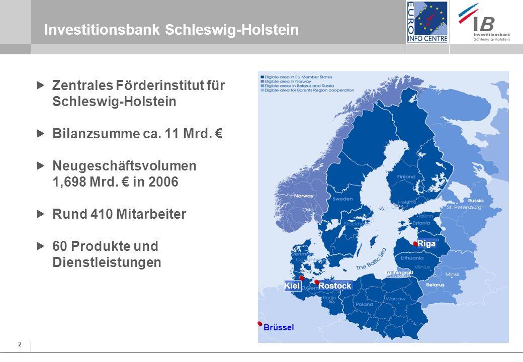 2 Zentrales Förderinstitut für Schleswig-Holstein Bilanzsumme ca. 11 Mrd. Neugeschäftsvolumen 1,698 Mrd. in 2006 Rund 410 Mitarbeiter 60 Produkte und
