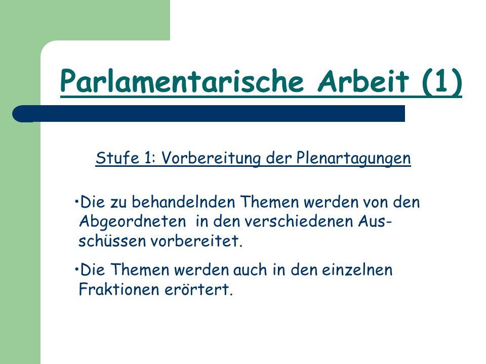 Parlamentarische Arbeit (1) Stufe 1: Vorbereitung der Plenartagungen Die zu behandelnden Themen werden von den Abgeordneten in den verschiedenen Aus-