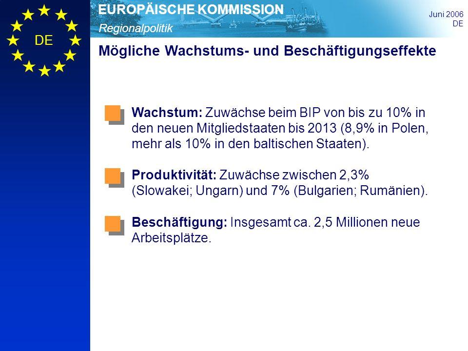 Regionalpolitik EUROPÄISCHE KOMMISSION Juni 2006 DE Mögliche Wachstums- und Beschäftigungseffekte Wachstum: Zuwächse beim BIP von bis zu 10% in den ne