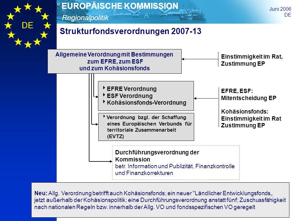 Regionalpolitik EUROPÄISCHE KOMMISSION Juni 2006 DE Allgemeine Verordnung mit Bestimmungen zum EFRE, zum ESF und zum Kohäsionsfonds EFRE Verordnung ES