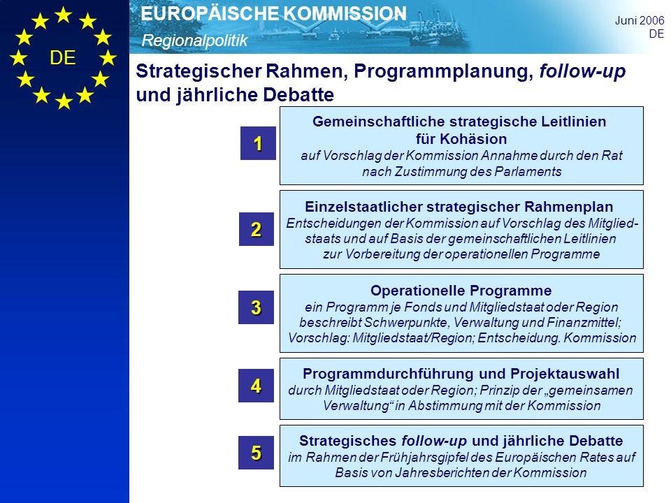 Regionalpolitik EUROPÄISCHE KOMMISSION Juni 2006 DE Strategischer Rahmen, Programmplanung, follow-up und jährliche Debatte 1 Gemeinschaftliche strateg