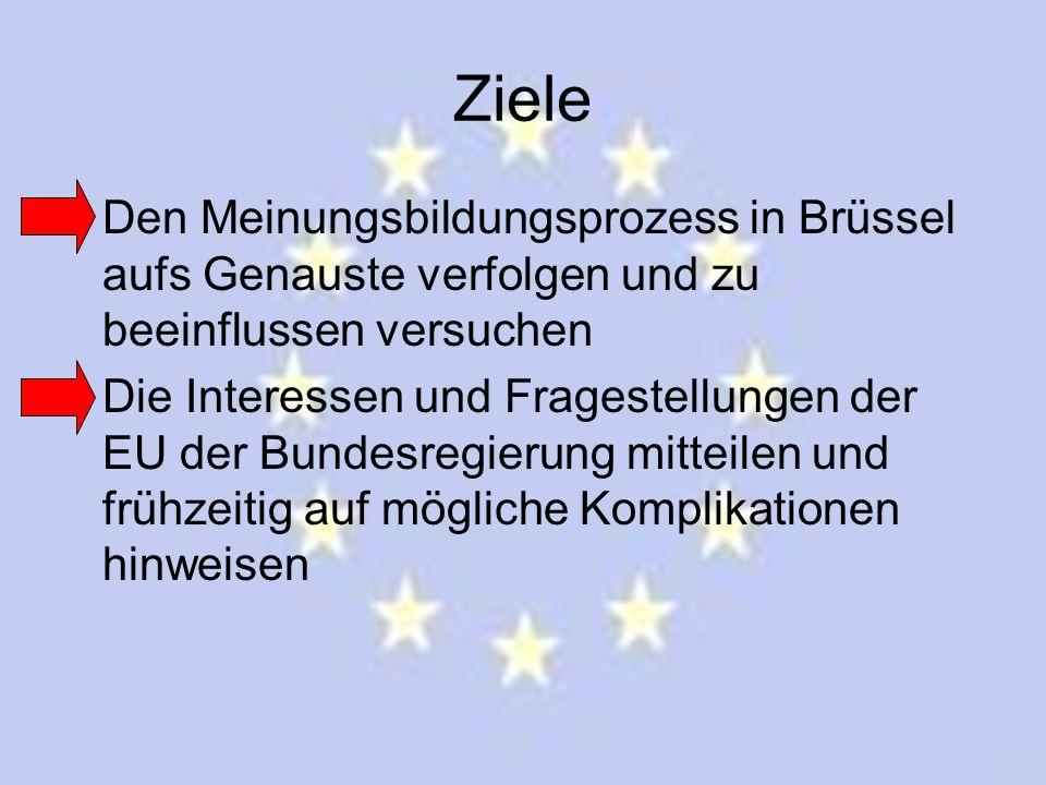 Ziele Den Meinungsbildungsprozess in Brüssel aufs Genauste verfolgen und zu beeinflussen versuchen Die Interessen und Fragestellungen der EU der Bunde