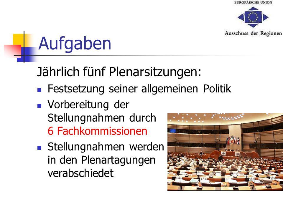 Aufgaben Jährlich fünf Plenarsitzungen: Festsetzung seiner allgemeinen Politik Vorbereitung der Stellungnahmen durch 6 Fachkommissionen Stellungnahmen