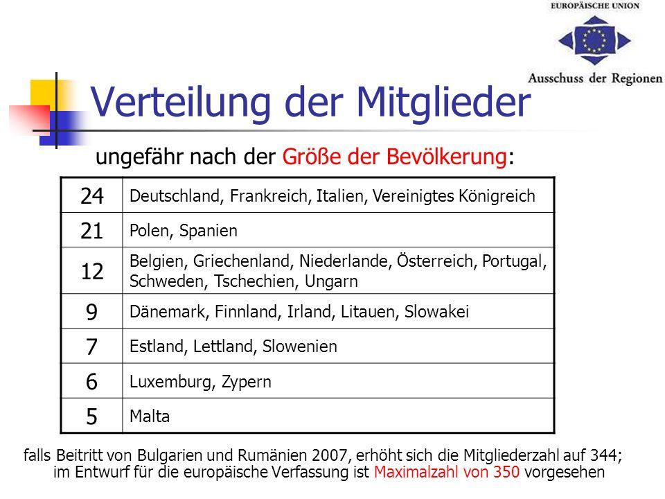 Verteilung der Mitglieder falls Beitritt von Bulgarien und Rumänien 2007, erhöht sich die Mitgliederzahl auf 344; im Entwurf für die europäische Verfa
