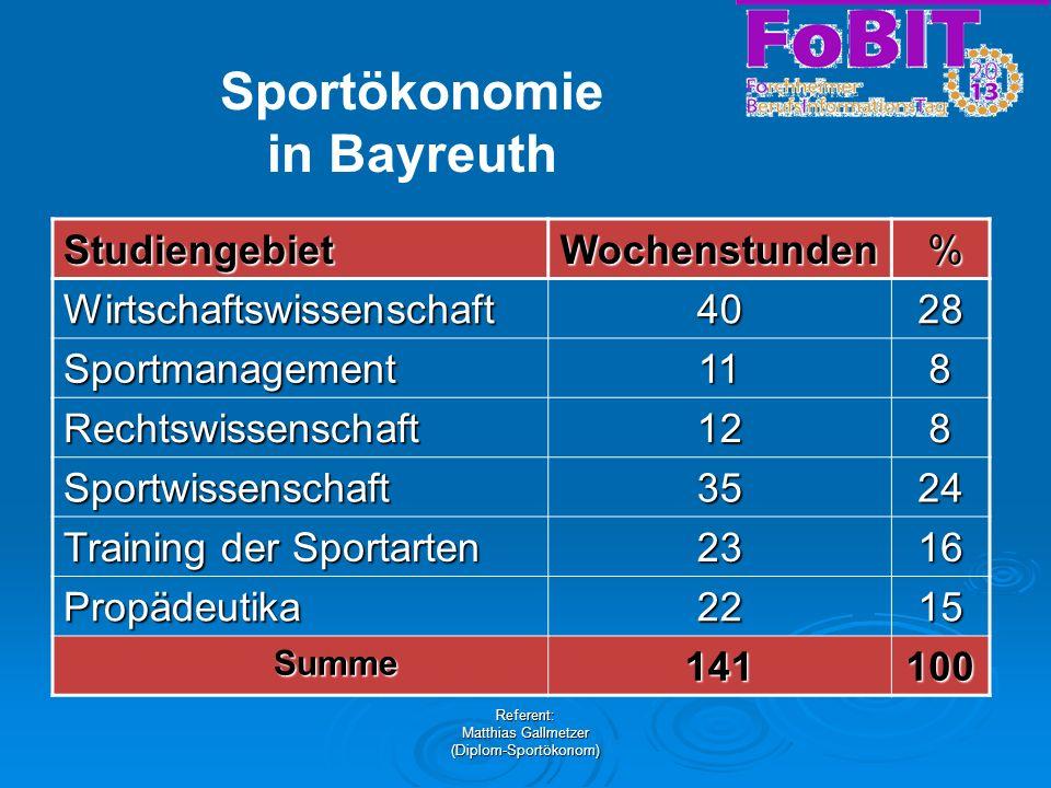 Referent: Matthias Gallmetzer (Diplom-Sportökonom) Sportökonomie in Bayreuth StudiengebietWochenstunden % Wirtschaftswissenschaft4028 Sportmanagement1