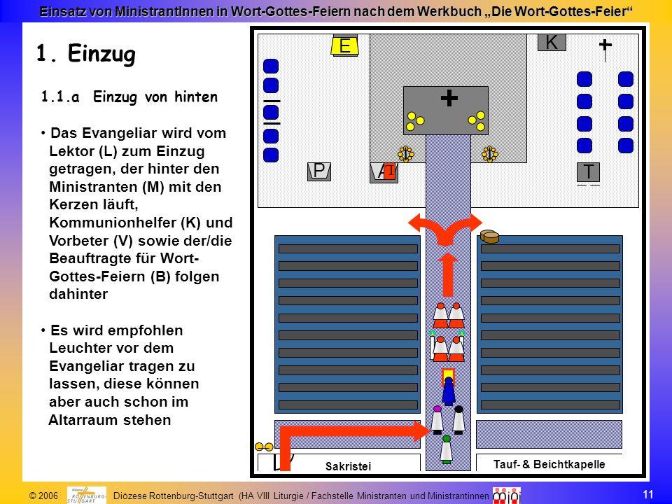 11 © 2006 Diözese Rottenburg-Stuttgart (HA VIII Liturgie / Fachstelle Ministranten und Ministrantinnen Einsatz von MinistrantInnen in Wort-Gottes-Feie