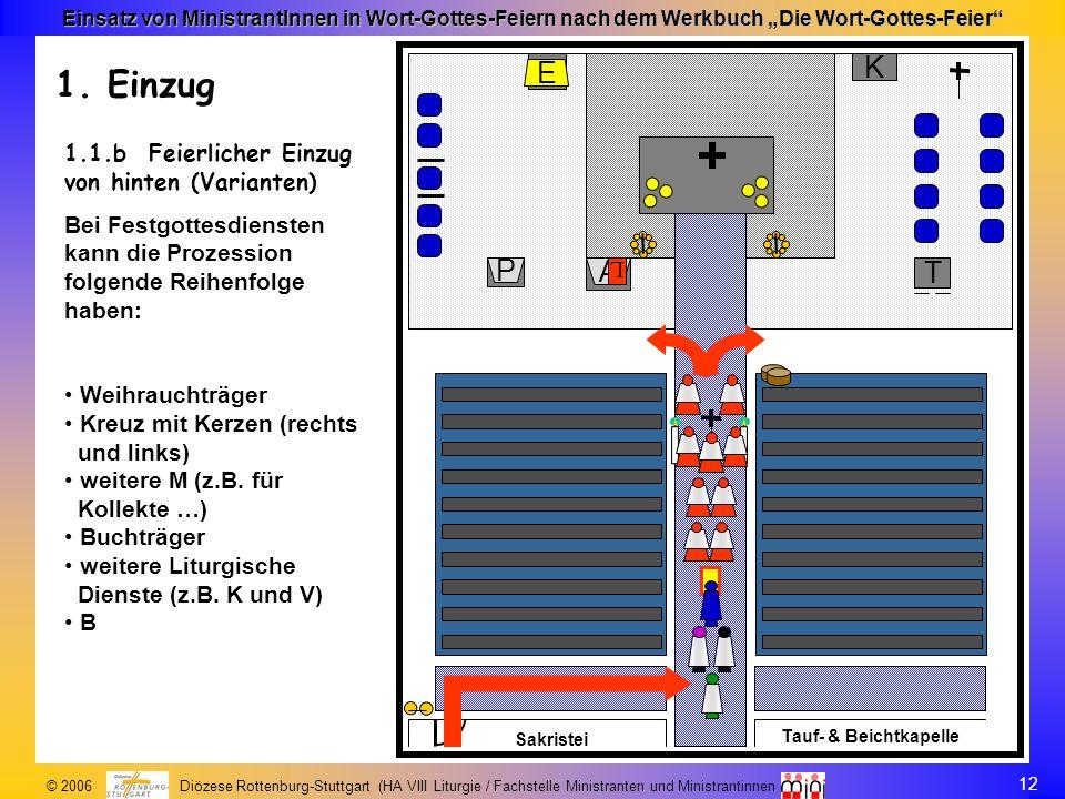 12 © 2006 Diözese Rottenburg-Stuttgart (HA VIII Liturgie / Fachstelle Ministranten und Ministrantinnen Einsatz von MinistrantInnen in Wort-Gottes-Feie