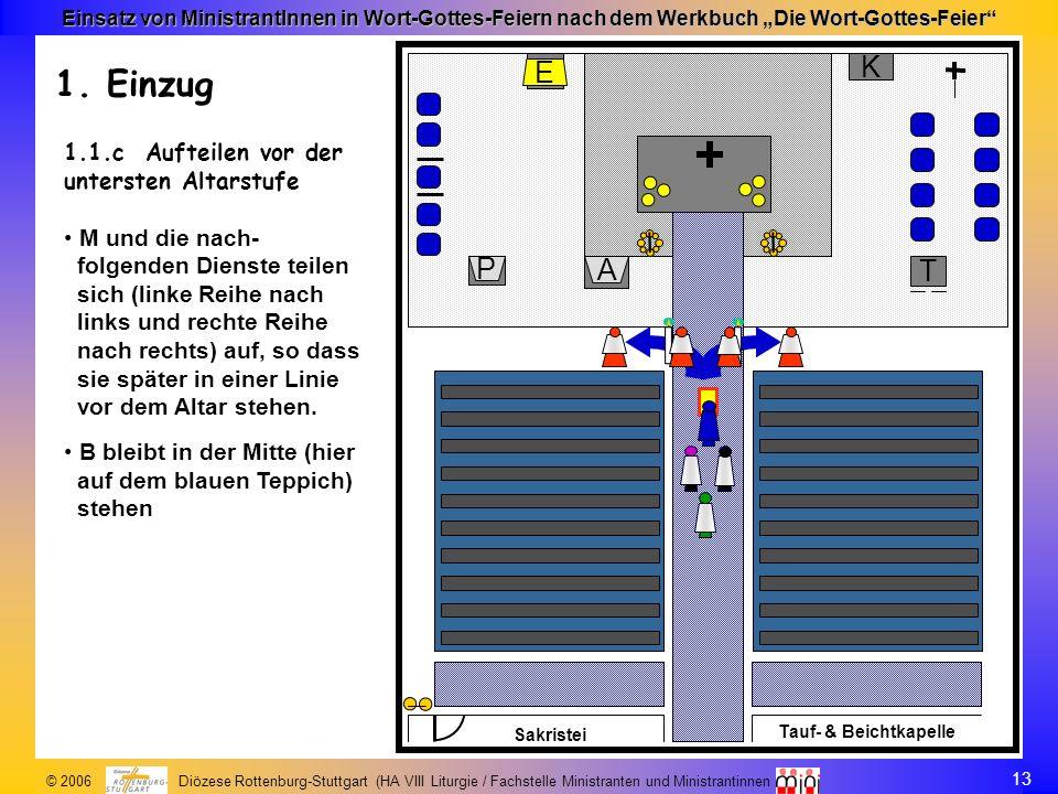 13 © 2006 Diözese Rottenburg-Stuttgart (HA VIII Liturgie / Fachstelle Ministranten und Ministrantinnen Einsatz von MinistrantInnen in Wort-Gottes-Feie