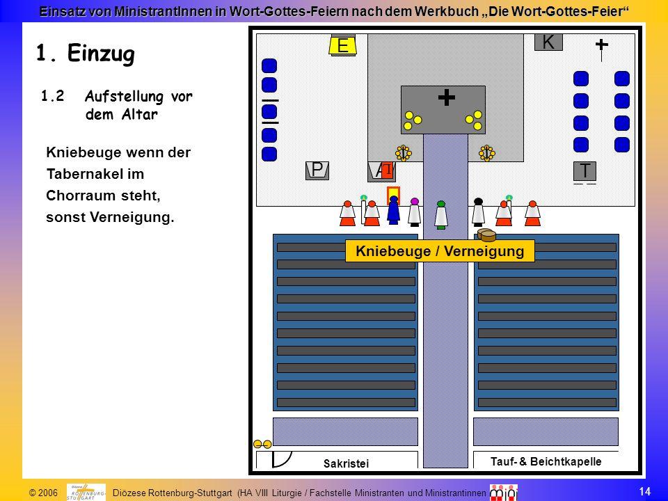 14 © 2006 Diözese Rottenburg-Stuttgart (HA VIII Liturgie / Fachstelle Ministranten und Ministrantinnen Einsatz von MinistrantInnen in Wort-Gottes-Feie