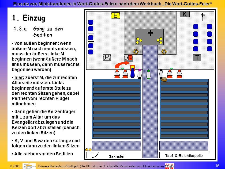 15 © 2006 Diözese Rottenburg-Stuttgart (HA VIII Liturgie / Fachstelle Ministranten und Ministrantinnen Einsatz von MinistrantInnen in Wort-Gottes-Feie