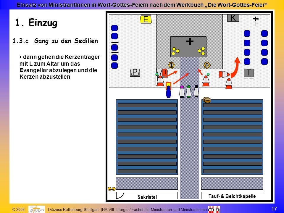 17 © 2006 Diözese Rottenburg-Stuttgart (HA VIII Liturgie / Fachstelle Ministranten und Ministrantinnen Einsatz von MinistrantInnen in Wort-Gottes-Feie