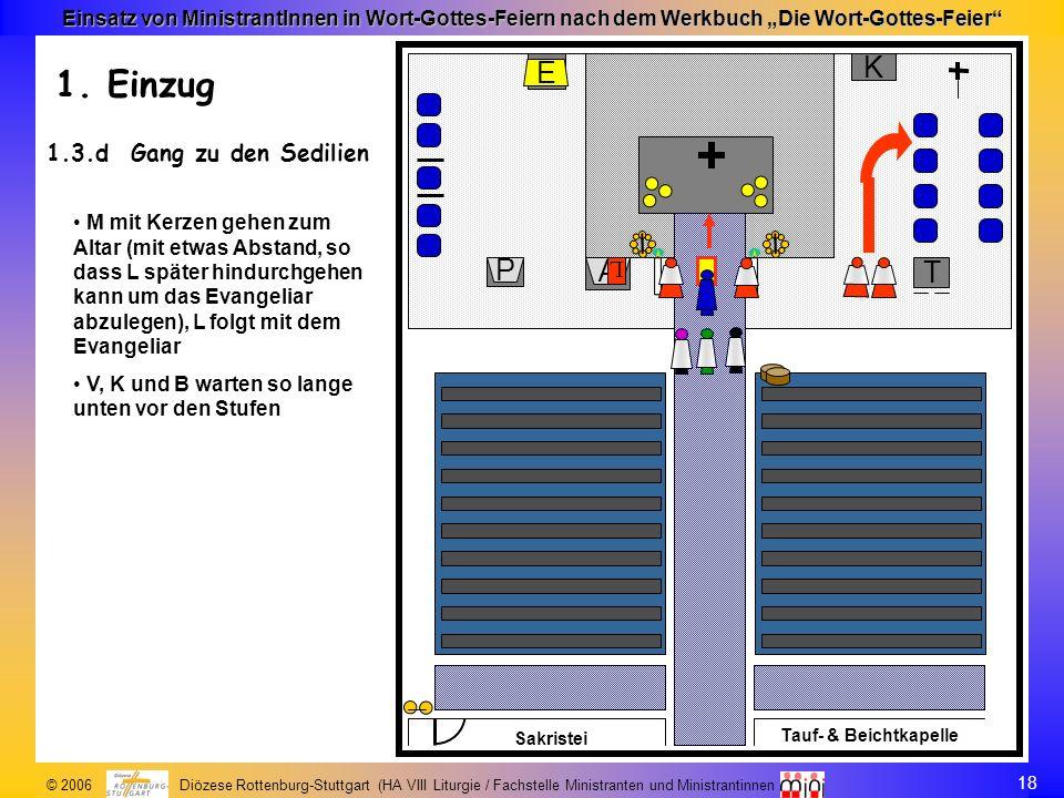 18 © 2006 Diözese Rottenburg-Stuttgart (HA VIII Liturgie / Fachstelle Ministranten und Ministrantinnen Einsatz von MinistrantInnen in Wort-Gottes-Feie