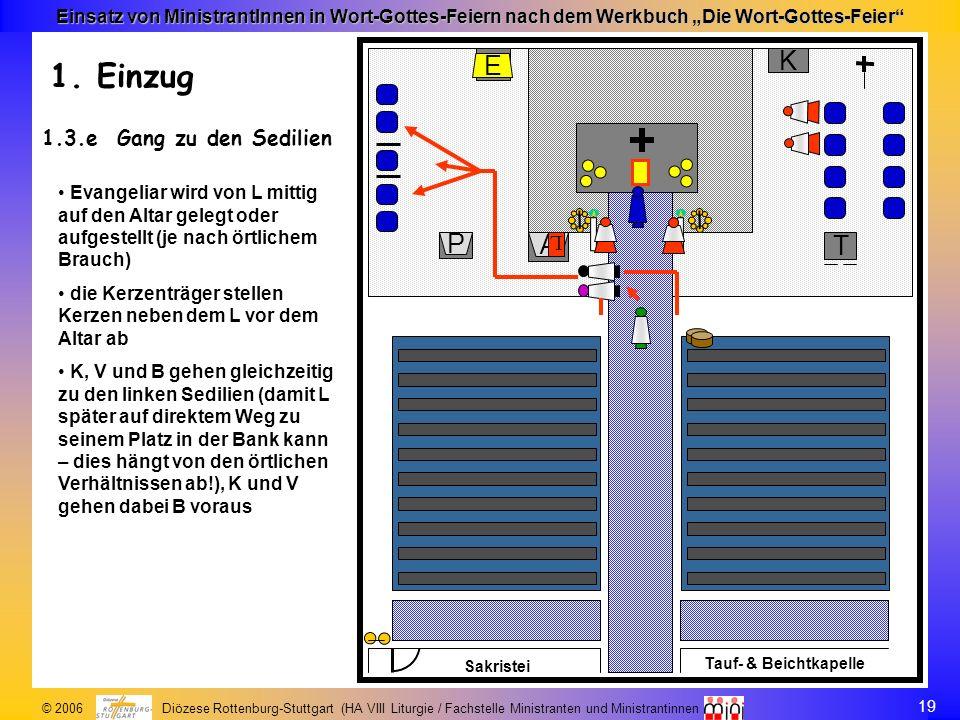 19 © 2006 Diözese Rottenburg-Stuttgart (HA VIII Liturgie / Fachstelle Ministranten und Ministrantinnen Einsatz von MinistrantInnen in Wort-Gottes-Feie