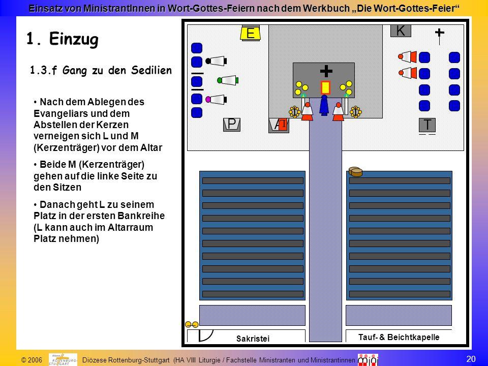 20 © 2006 Diözese Rottenburg-Stuttgart (HA VIII Liturgie / Fachstelle Ministranten und Ministrantinnen Einsatz von MinistrantInnen in Wort-Gottes-Feie