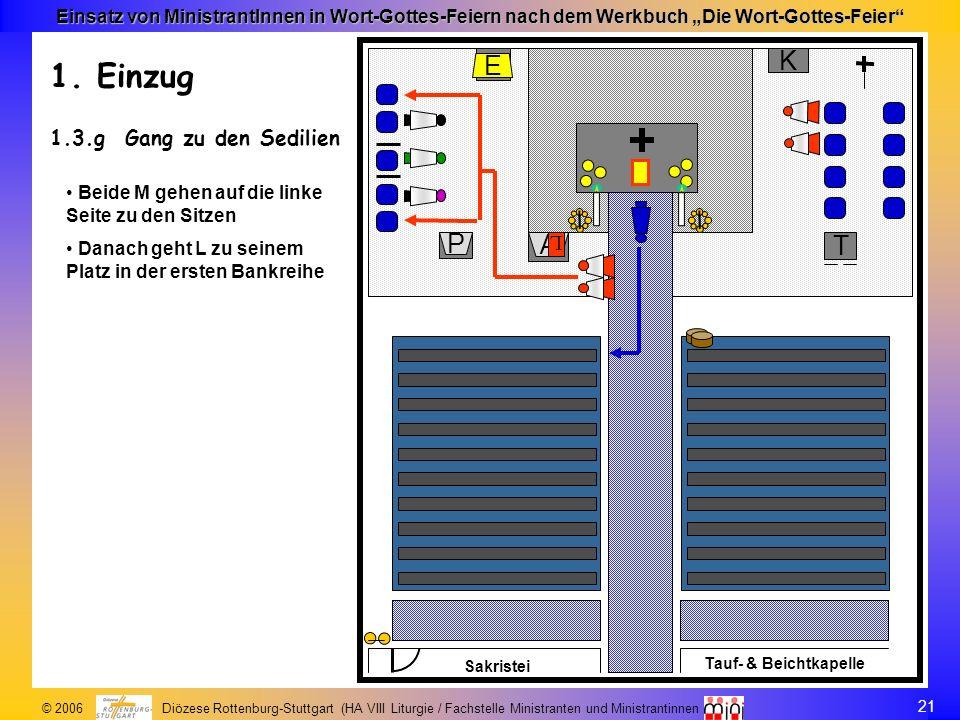 21 © 2006 Diözese Rottenburg-Stuttgart (HA VIII Liturgie / Fachstelle Ministranten und Ministrantinnen Einsatz von MinistrantInnen in Wort-Gottes-Feie