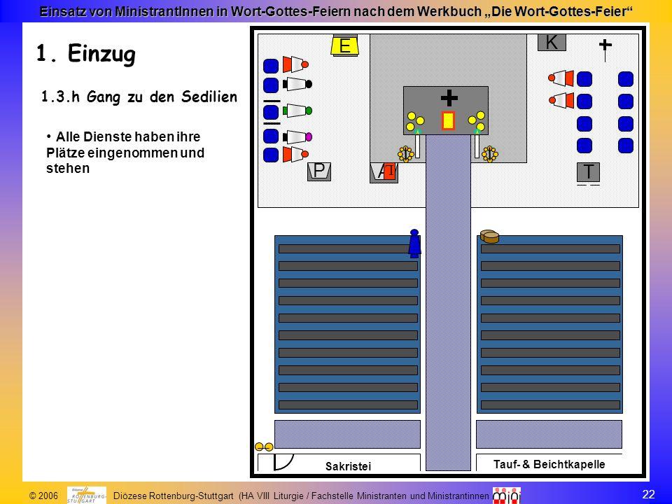 22 © 2006 Diözese Rottenburg-Stuttgart (HA VIII Liturgie / Fachstelle Ministranten und Ministrantinnen Einsatz von MinistrantInnen in Wort-Gottes-Feie