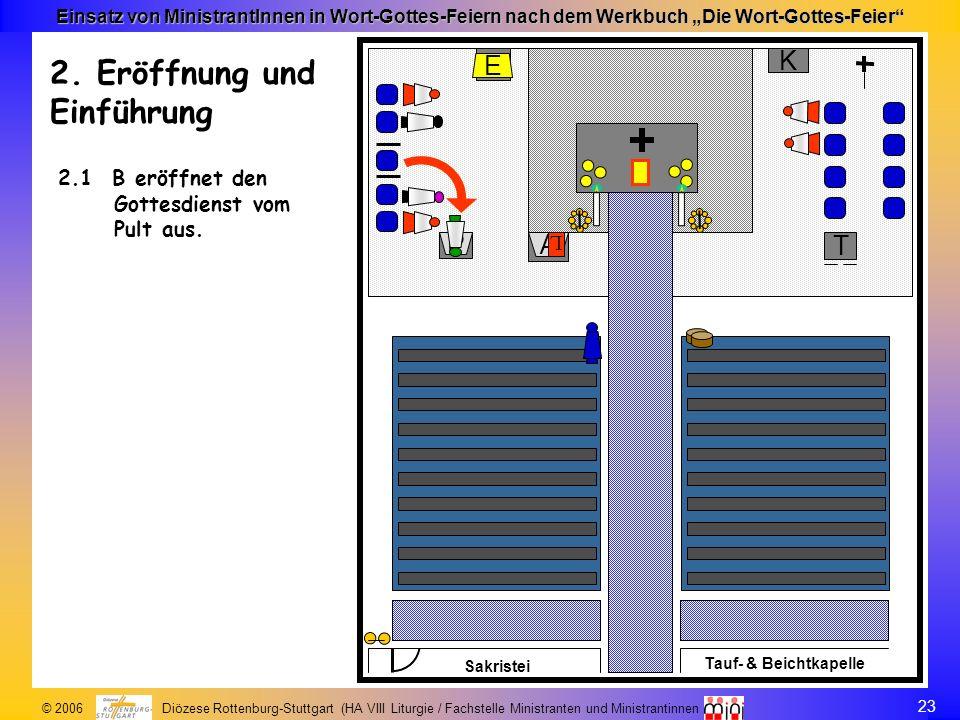 23 © 2006 Diözese Rottenburg-Stuttgart (HA VIII Liturgie / Fachstelle Ministranten und Ministrantinnen Einsatz von MinistrantInnen in Wort-Gottes-Feie