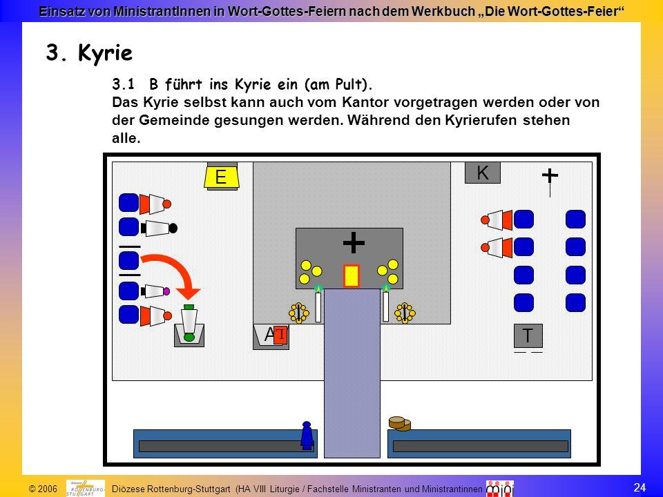 24 © 2006 Diözese Rottenburg-Stuttgart (HA VIII Liturgie / Fachstelle Ministranten und Ministrantinnen Einsatz von MinistrantInnen in Wort-Gottes-Feie