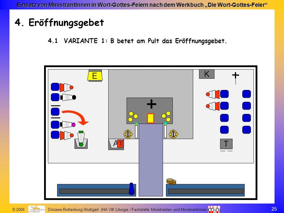25 © 2006 Diözese Rottenburg-Stuttgart (HA VIII Liturgie / Fachstelle Ministranten und Ministrantinnen Einsatz von MinistrantInnen in Wort-Gottes-Feie