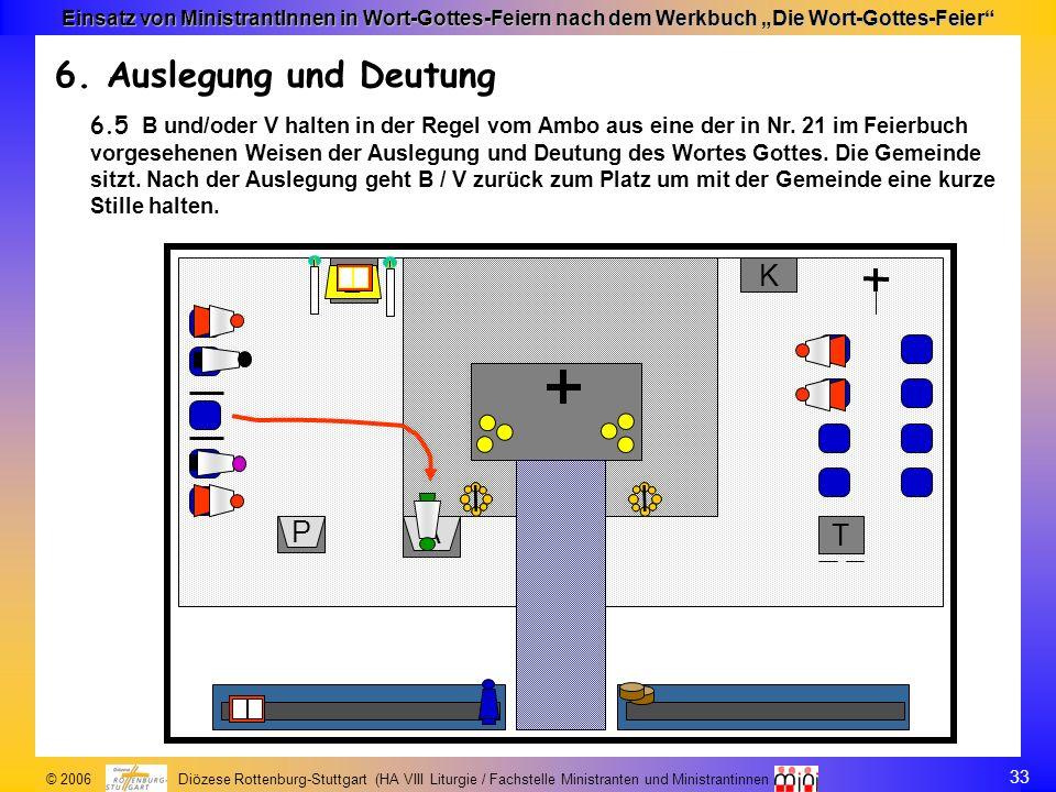 33 © 2006 Diözese Rottenburg-Stuttgart (HA VIII Liturgie / Fachstelle Ministranten und Ministrantinnen Einsatz von MinistrantInnen in Wort-Gottes-Feie