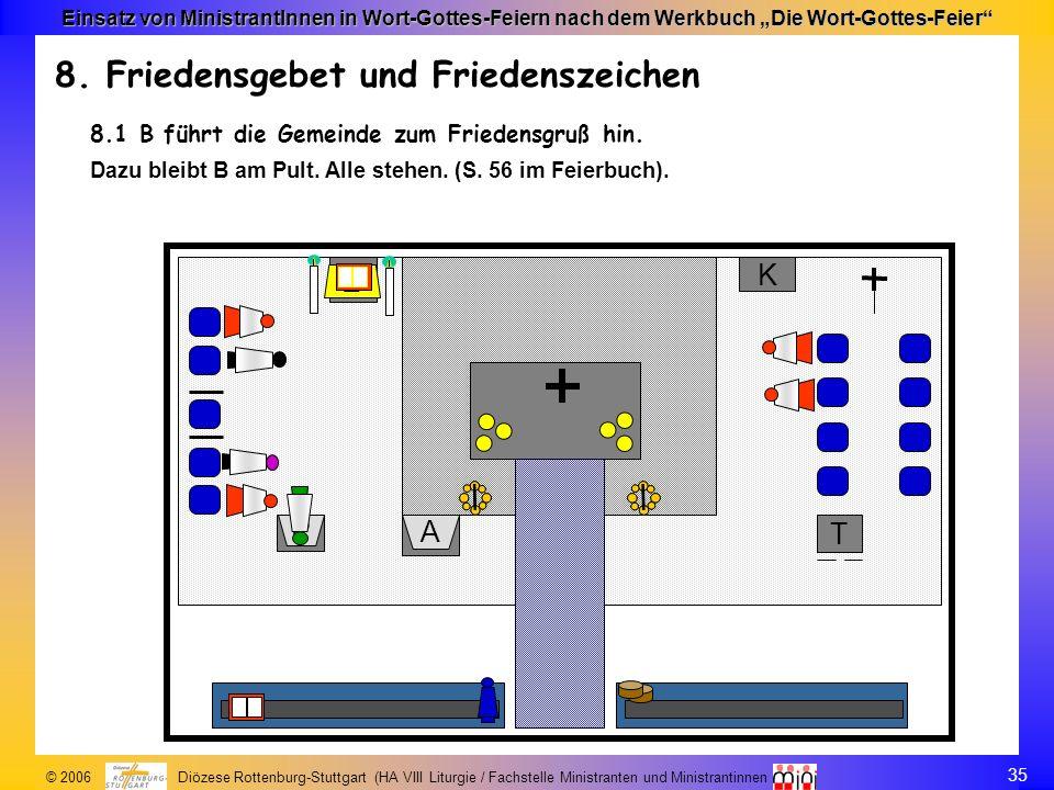 35 © 2006 Diözese Rottenburg-Stuttgart (HA VIII Liturgie / Fachstelle Ministranten und Ministrantinnen Einsatz von MinistrantInnen in Wort-Gottes-Feie