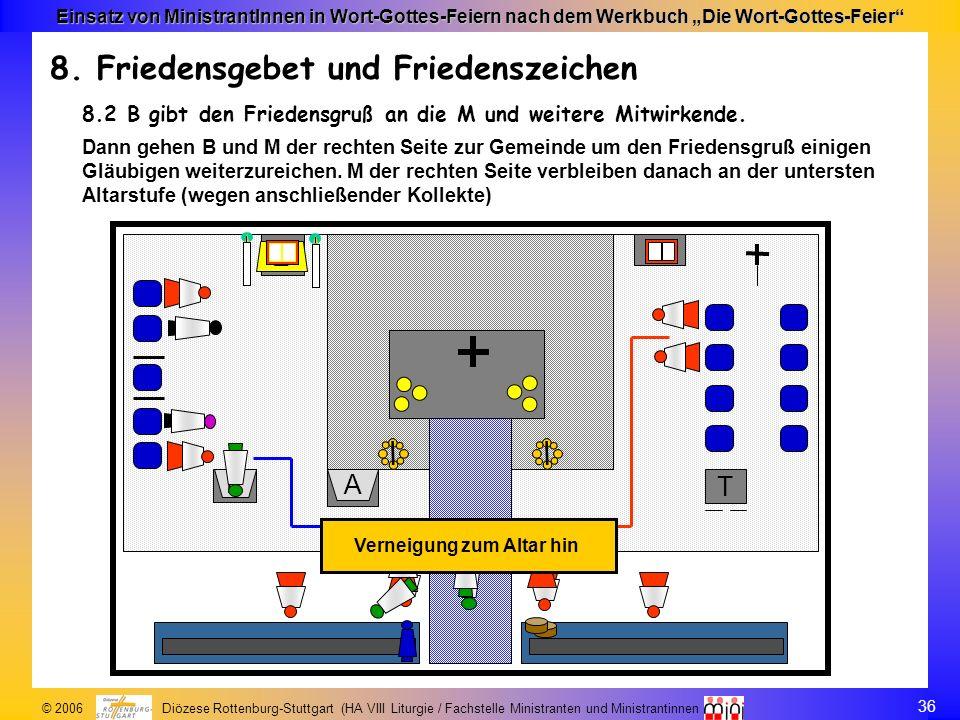 36 © 2006 Diözese Rottenburg-Stuttgart (HA VIII Liturgie / Fachstelle Ministranten und Ministrantinnen Einsatz von MinistrantInnen in Wort-Gottes-Feie