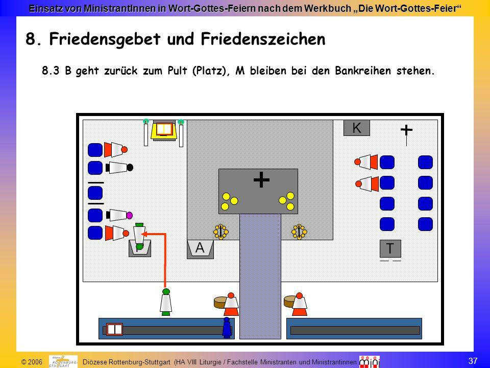 37 © 2006 Diözese Rottenburg-Stuttgart (HA VIII Liturgie / Fachstelle Ministranten und Ministrantinnen Einsatz von MinistrantInnen in Wort-Gottes-Feie