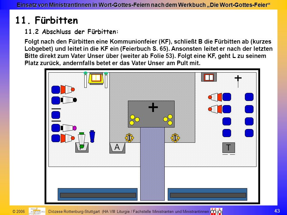 43 © 2006 Diözese Rottenburg-Stuttgart (HA VIII Liturgie / Fachstelle Ministranten und Ministrantinnen Einsatz von MinistrantInnen in Wort-Gottes-Feie