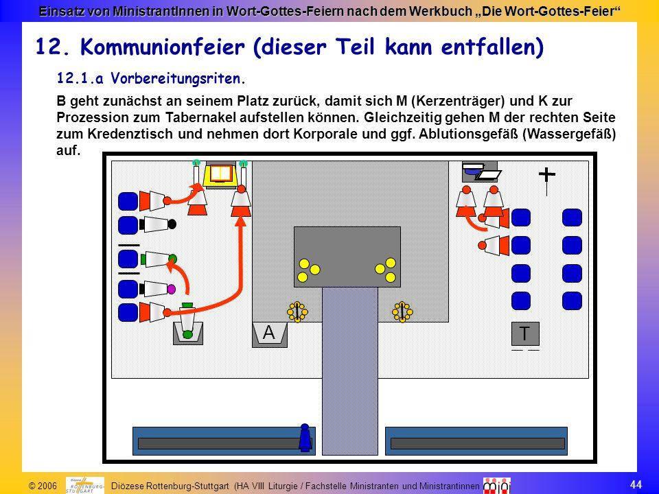 44 © 2006 Diözese Rottenburg-Stuttgart (HA VIII Liturgie / Fachstelle Ministranten und Ministrantinnen Einsatz von MinistrantInnen in Wort-Gottes-Feie