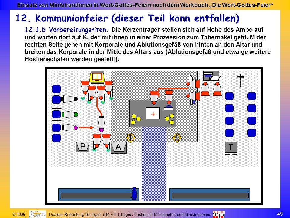 45 © 2006 Diözese Rottenburg-Stuttgart (HA VIII Liturgie / Fachstelle Ministranten und Ministrantinnen Einsatz von MinistrantInnen in Wort-Gottes-Feie