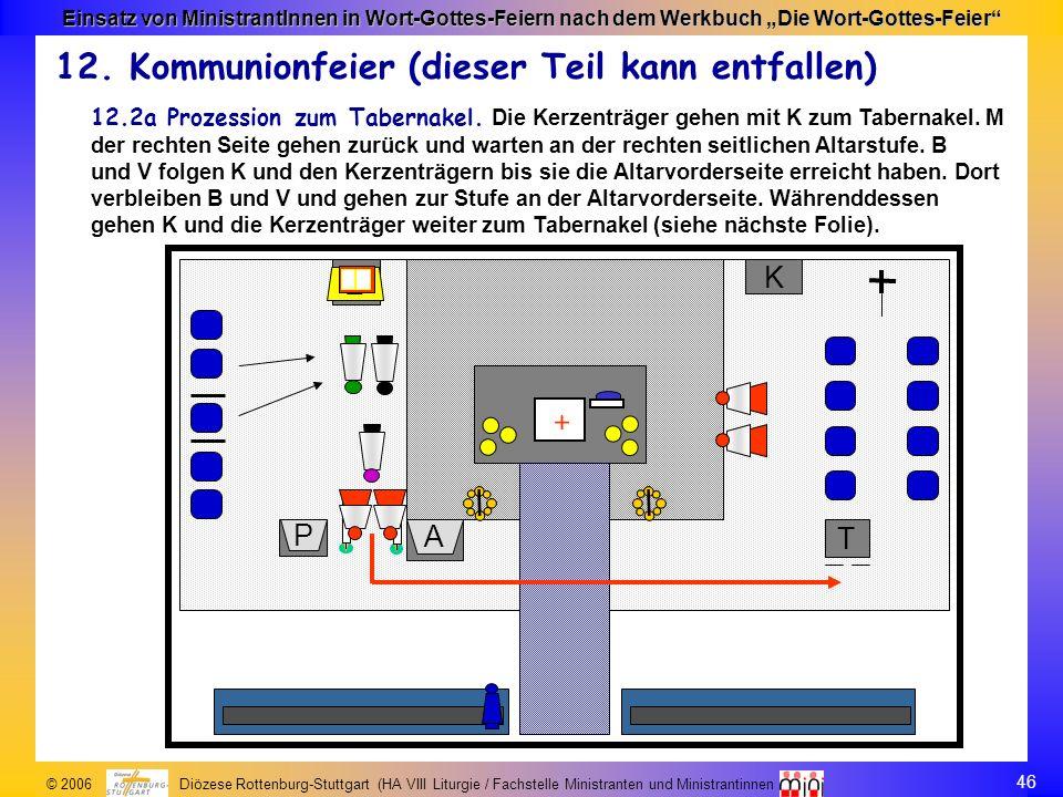 46 © 2006 Diözese Rottenburg-Stuttgart (HA VIII Liturgie / Fachstelle Ministranten und Ministrantinnen Einsatz von MinistrantInnen in Wort-Gottes-Feie