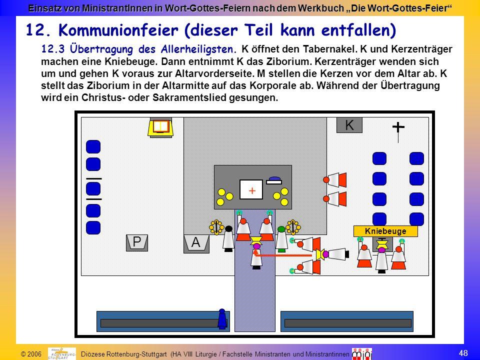 48 © 2006 Diözese Rottenburg-Stuttgart (HA VIII Liturgie / Fachstelle Ministranten und Ministrantinnen Einsatz von MinistrantInnen in Wort-Gottes-Feie