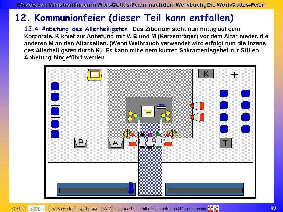 49 © 2006 Diözese Rottenburg-Stuttgart (HA VIII Liturgie / Fachstelle Ministranten und Ministrantinnen Einsatz von MinistrantInnen in Wort-Gottes-Feie