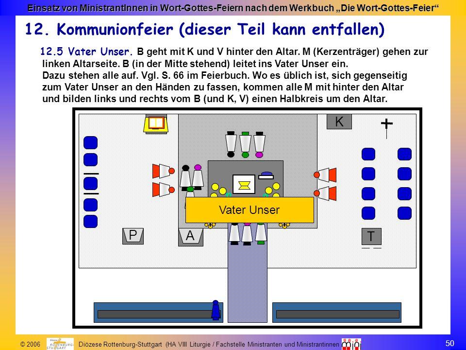 50 © 2006 Diözese Rottenburg-Stuttgart (HA VIII Liturgie / Fachstelle Ministranten und Ministrantinnen Einsatz von MinistrantInnen in Wort-Gottes-Feie