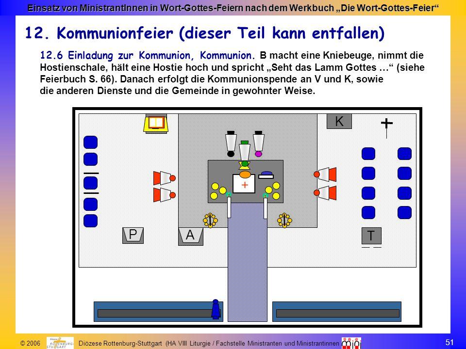51 © 2006 Diözese Rottenburg-Stuttgart (HA VIII Liturgie / Fachstelle Ministranten und Ministrantinnen Einsatz von MinistrantInnen in Wort-Gottes-Feie