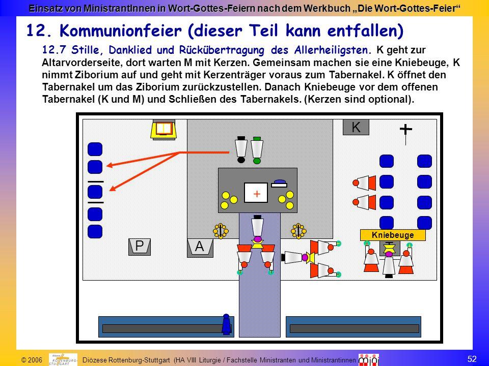 52 © 2006 Diözese Rottenburg-Stuttgart (HA VIII Liturgie / Fachstelle Ministranten und Ministrantinnen Einsatz von MinistrantInnen in Wort-Gottes-Feie